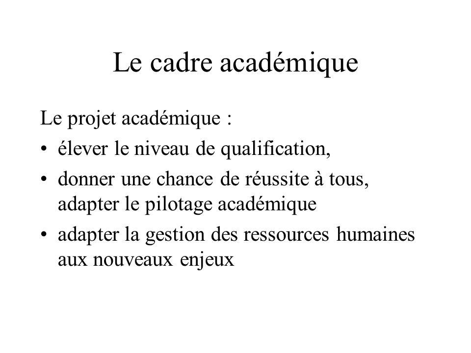 Le cadre académique Le projet académique : élever le niveau de qualification, donner une chance de réussite à tous, adapter le pilotage académique adapter la gestion des ressources humaines aux nouveaux enjeux