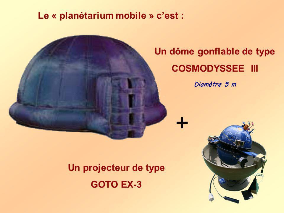 Un dôme gonflable de type COSMODYSSEE III Diamètre 5 m Un projecteur de type GOTO EX-3 + Le « planétarium mobile » cest :