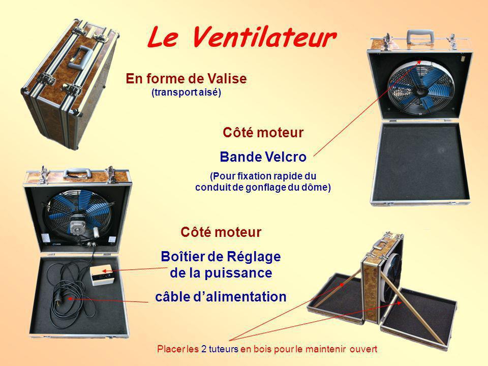 En forme de Valise (transport aisé) Le Ventilateur Côté moteur Boîtier de Réglage de la puissance câble dalimentation Côté moteur Bande Velcro (Pour f
