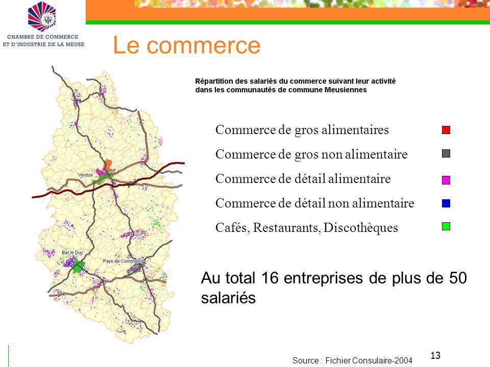 13 Le commerce Source : Fichier Consulaire-2004 Commerce de gros alimentaires Commerce de gros non alimentaire Commerce de détail alimentaire Commerce