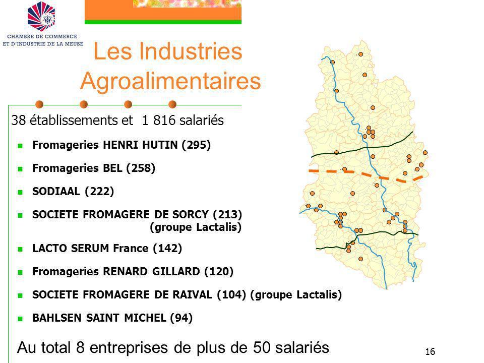 16 Les Industries Agroalimentaires Au total 8 entreprises de plus de 50 salariés 38 établissements et 1 816 salariés Fromageries HENRI HUTIN (295) Fro