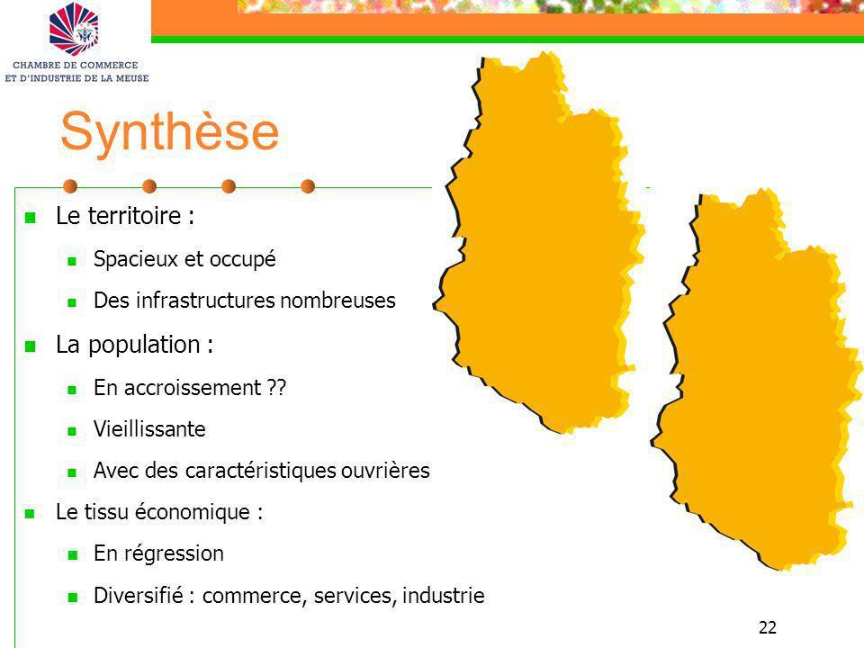 22 Synthèse Le territoire : Spacieux et occupé Des infrastructures nombreuses La population : En accroissement ?? Vieillissante Avec des caractéristiq