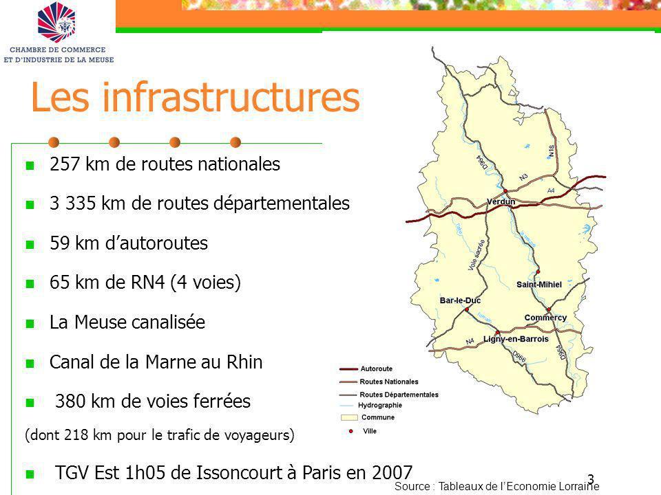3 Les infrastructures 257 km de routes nationales 3 335 km de routes départementales 59 km dautoroutes 65 km de RN4 (4 voies) La Meuse canalisée Canal