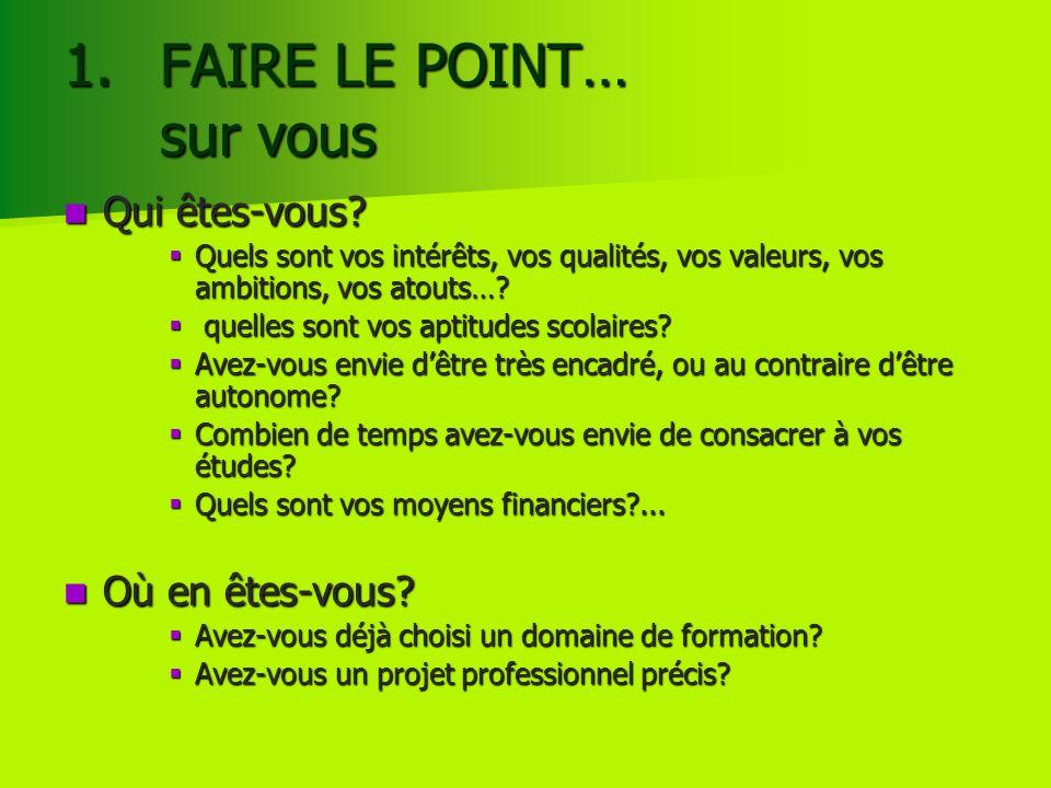 Site national de coordination des admissions Post- Bac www.admission-postbac.fr