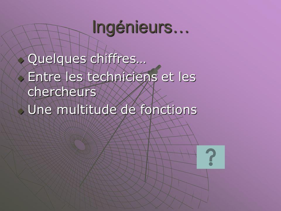 Ingénieurs… Quelques chiffres… Quelques chiffres… Entre les techniciens et les chercheurs Entre les techniciens et les chercheurs Une multitude de fonctions Une multitude de fonctions