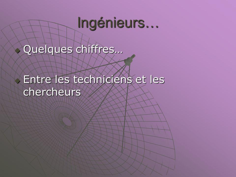 Ingénieurs… Quelques chiffres… Quelques chiffres… Entre les techniciens et les chercheurs Entre les techniciens et les chercheurs