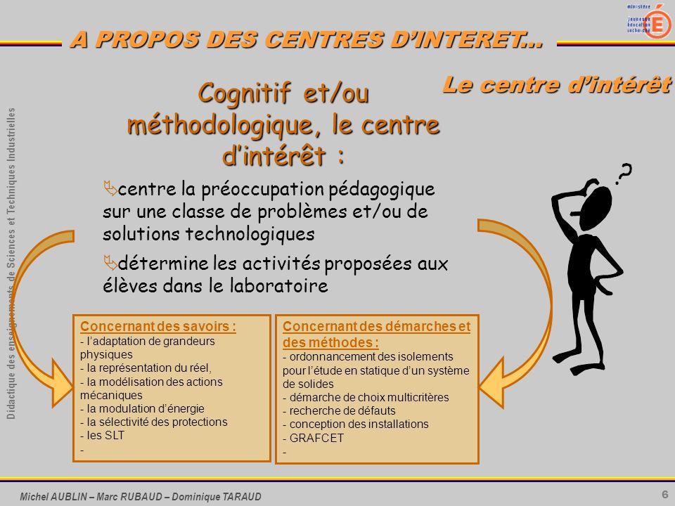 7 Didactique des enseignements de Sciences et Techniques Industrielles A PROPOS DES CENTRES DINTERET...