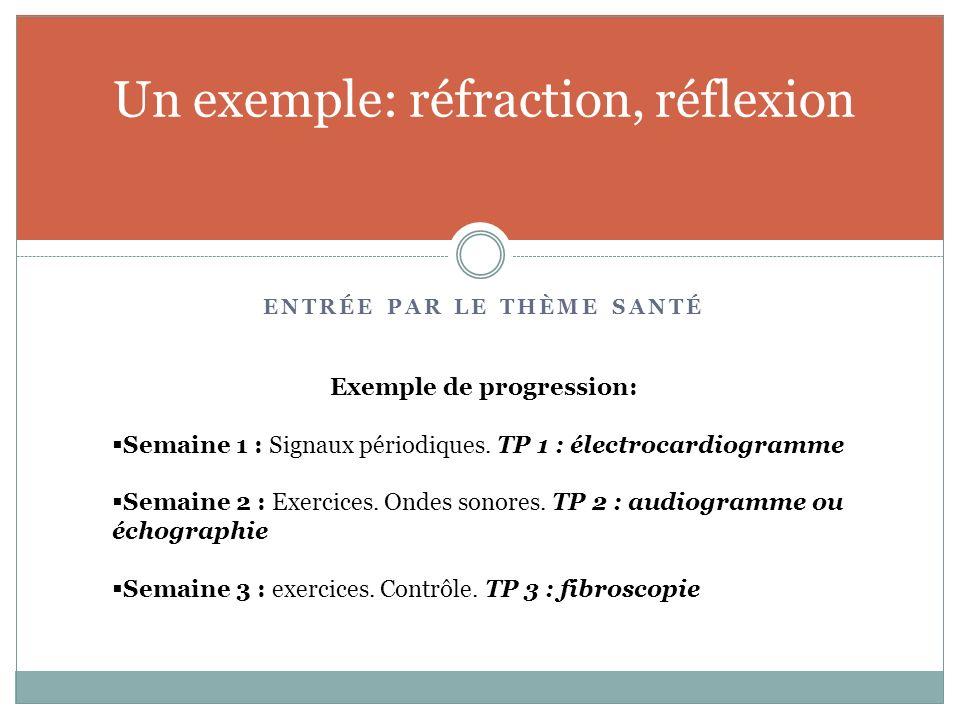 ENTRÉE PAR LE THÈME SANTÉ Un exemple: réfraction, réflexion Exemple de progression: Semaine 1 : Signaux périodiques. TP 1 : électrocardiogramme Semain