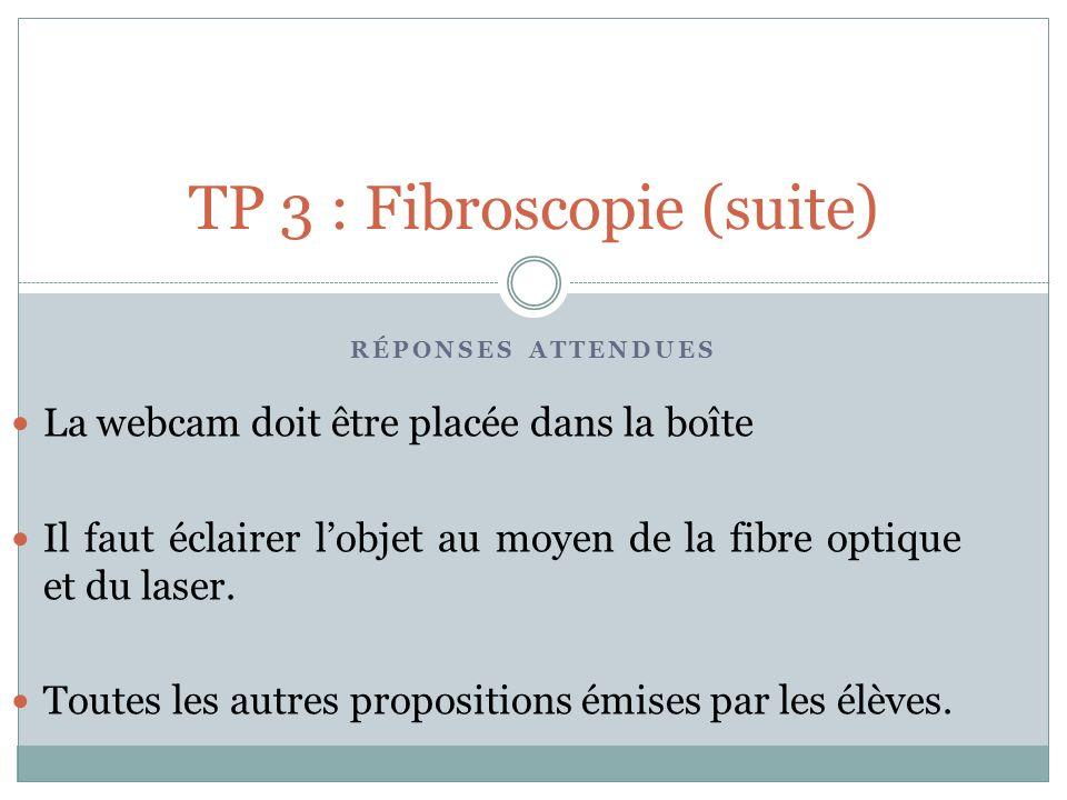 RÉPONSES ATTENDUES TP 3 : Fibroscopie (suite) La webcam doit être placée dans la boîte Il faut éclairer lobjet au moyen de la fibre optique et du lase
