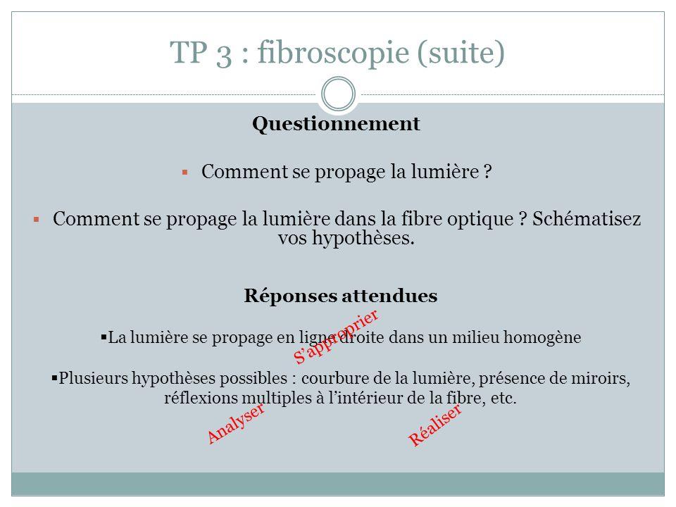 TP 3 : fibroscopie (suite) Questionnement Comment se propage la lumière ? Comment se propage la lumière dans la fibre optique ? Schématisez vos hypoth