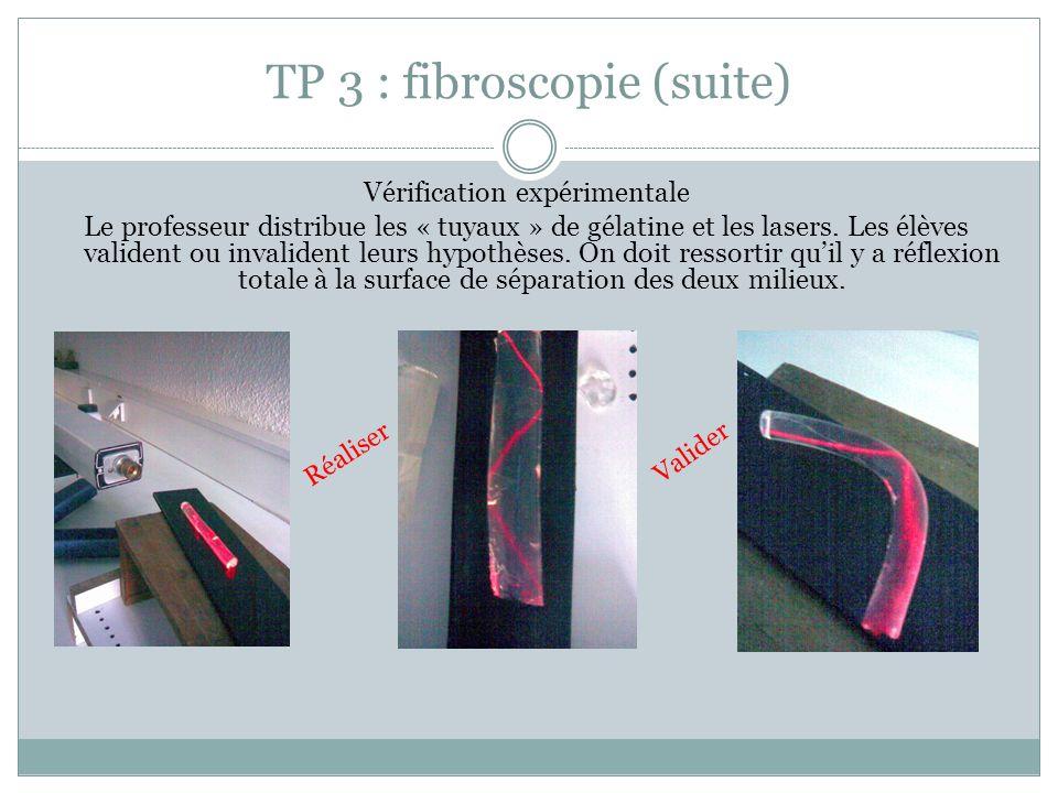 TP 3 : fibroscopie (suite) Vérification expérimentale Le professeur distribue les « tuyaux » de gélatine et les lasers. Les élèves valident ou invalid