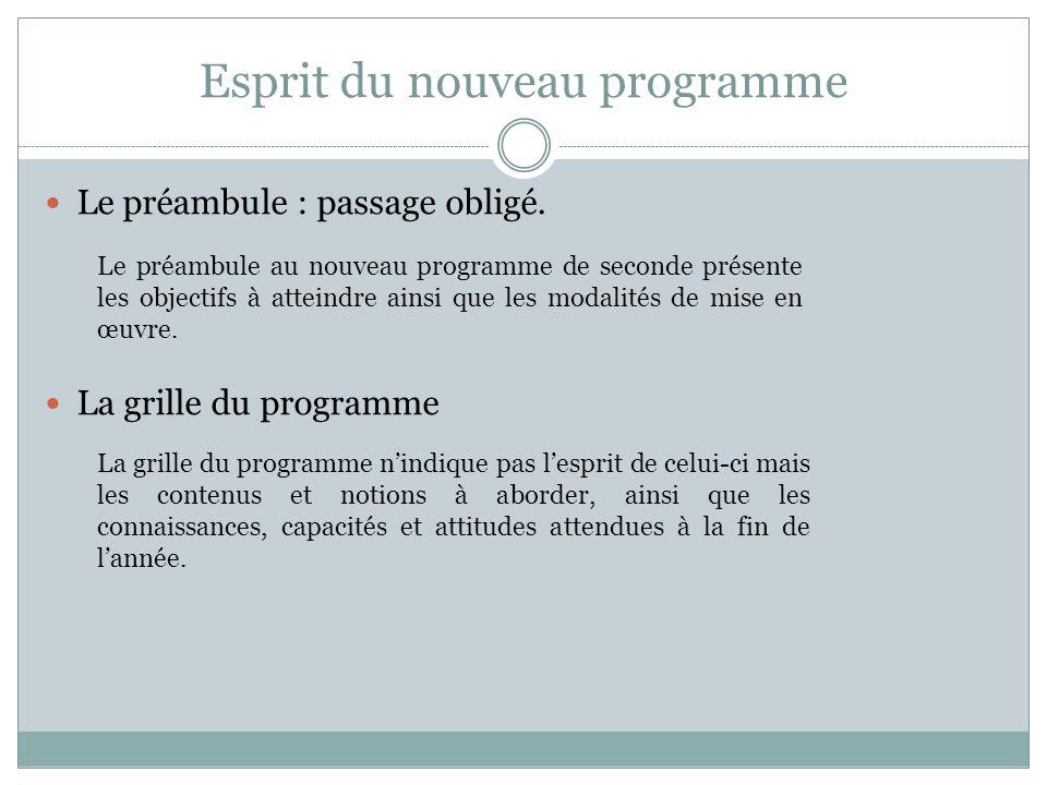 Esprit du nouveau programme Le préambule : passage obligé. La grille du programme Le préambule au nouveau programme de seconde présente les objectifs