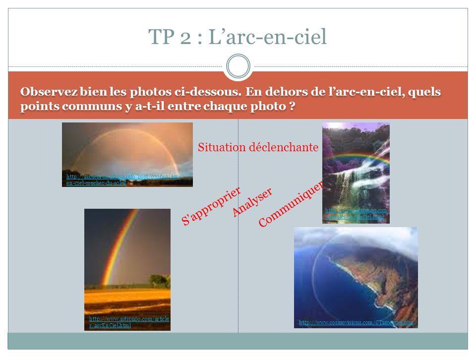 Observez bien les photos ci-dessous. En dehors de larc-en-ciel, quels points communs y a-t-il entre chaque photo ? TP 2 : Larc-en-ciel Situation décle