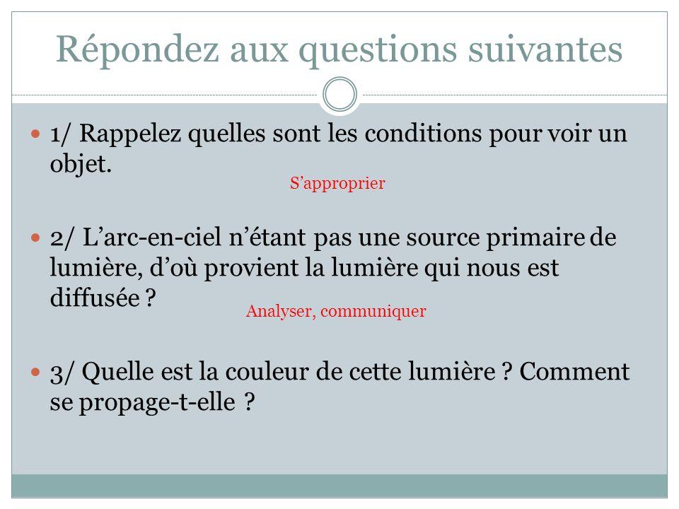 Répondez aux questions suivantes 1/ Rappelez quelles sont les conditions pour voir un objet. 2/ Larc-en-ciel nétant pas une source primaire de lumière