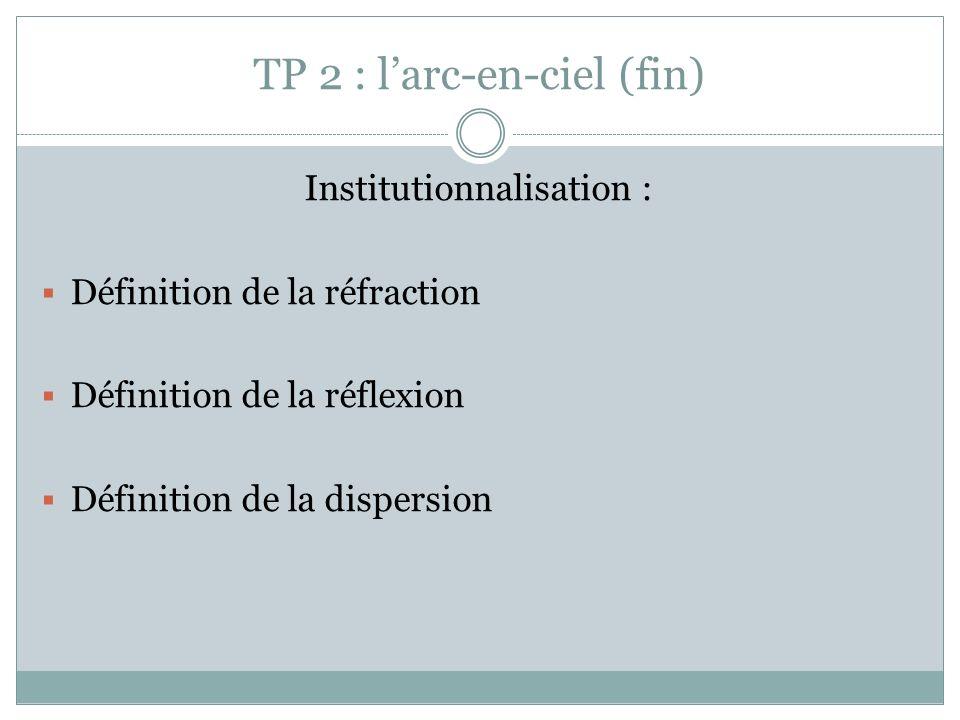 TP 2 : larc-en-ciel (fin) Institutionnalisation : Définition de la réfraction Définition de la réflexion Définition de la dispersion