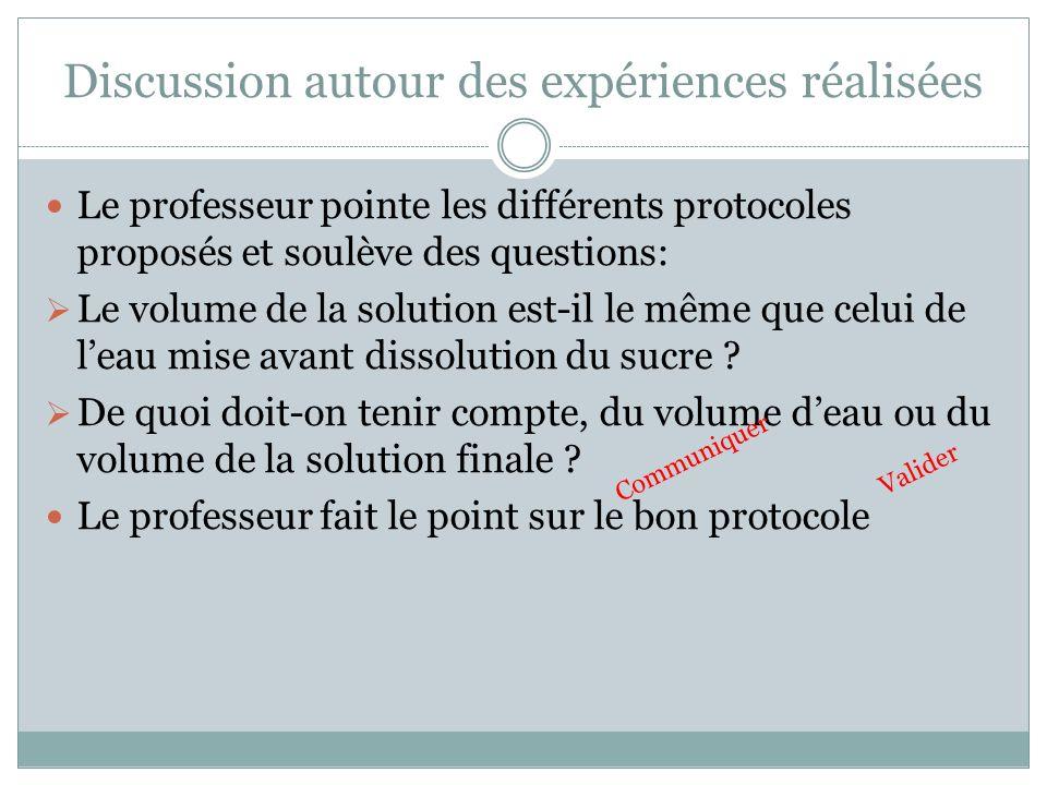 Discussion autour des expériences réalisées Le professeur pointe les différents protocoles proposés et soulève des questions: Le volume de la solution