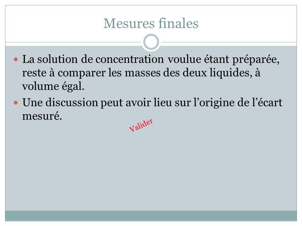 Mesures finales La solution de concentration voulue étant préparée, reste à comparer les masses des deux liquides, à volume égal. Une discussion peut
