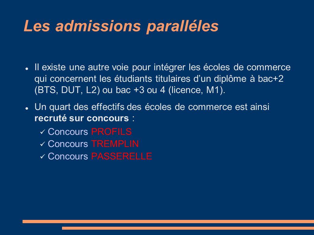 Les admissions paralléles Il existe une autre voie pour intégrer les écoles de commerce qui concernent les étudiants titulaires dun diplôme à bac+2 (BTS, DUT, L2) ou bac +3 ou 4 (licence, M1).