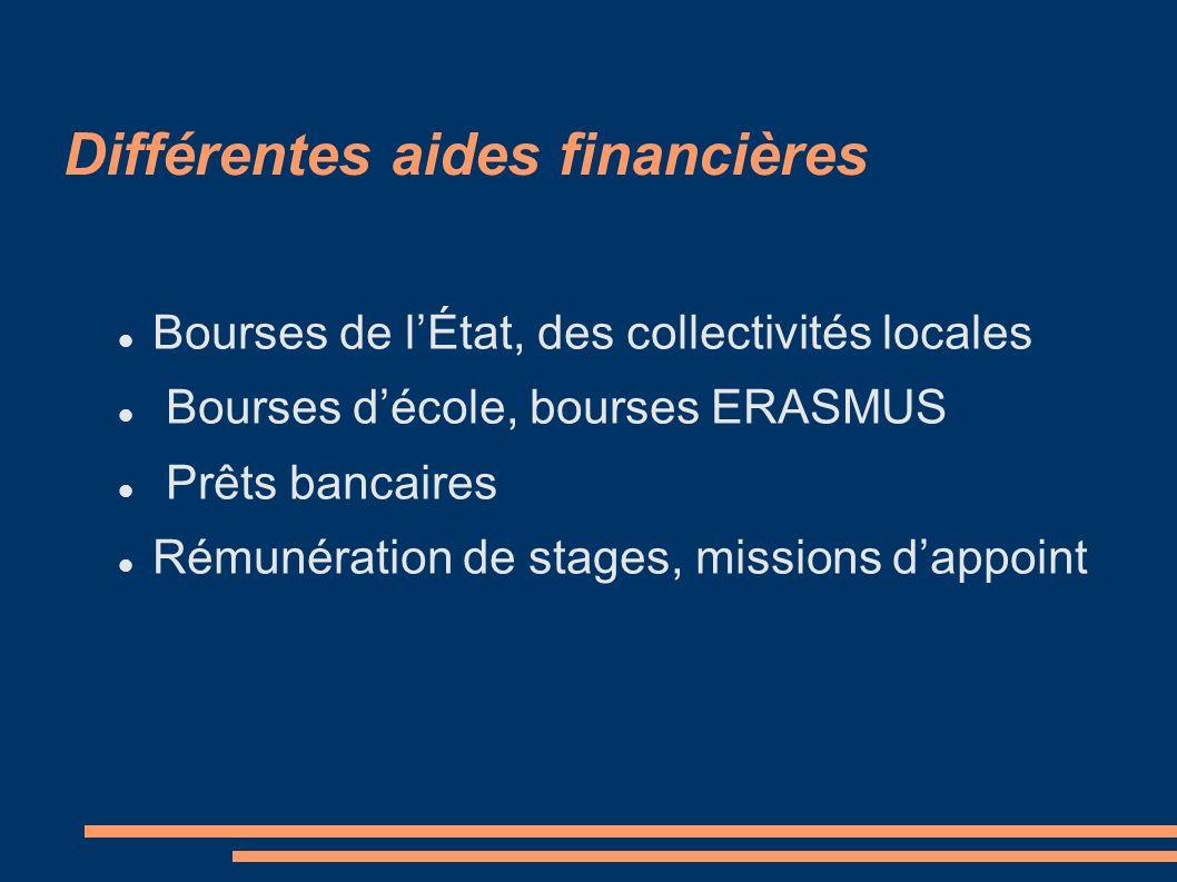 Différentes aides financières Bourses de lÉtat, des collectivités locales Bourses décole, bourses ERASMUS Prêts bancaires Rémunération de stages, missions dappoint
