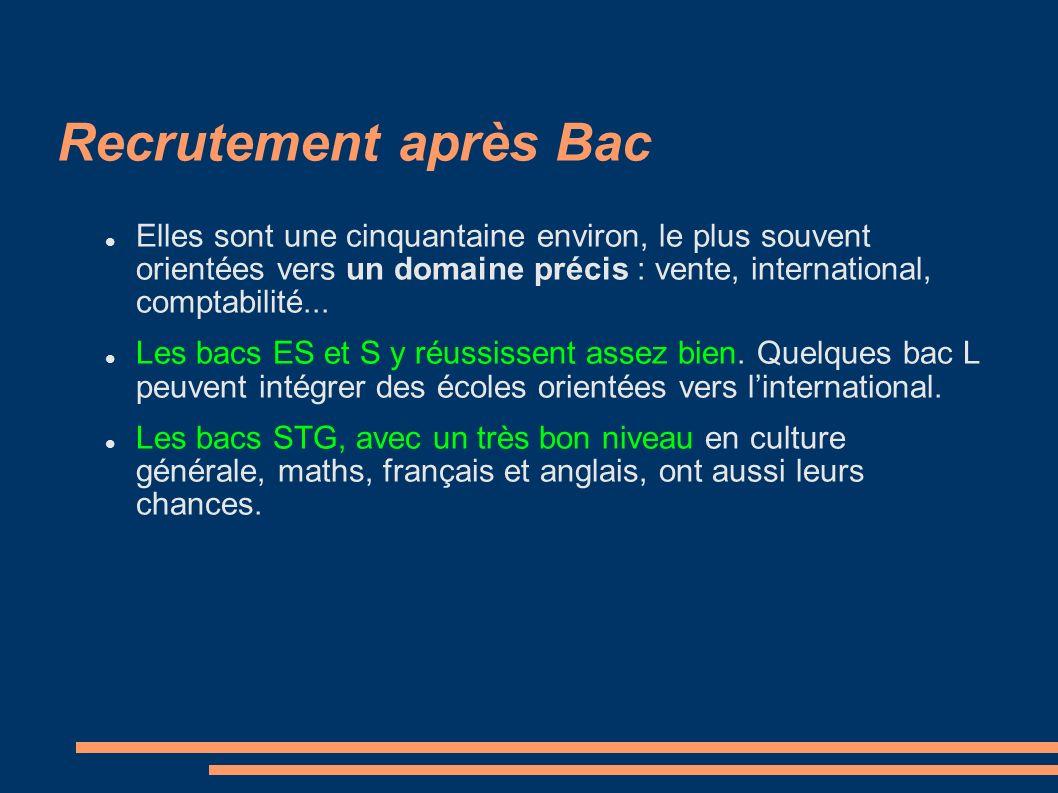 Recrutement après Bac Elles sont une cinquantaine environ, le plus souvent orientées vers un domaine précis : vente, international, comptabilité... Le
