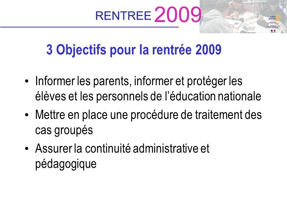 3 Objectifs pour la rentrée 2009 Informer les parents, informer et protéger les élèves et les personnels de léducation nationale Mettre en place une p