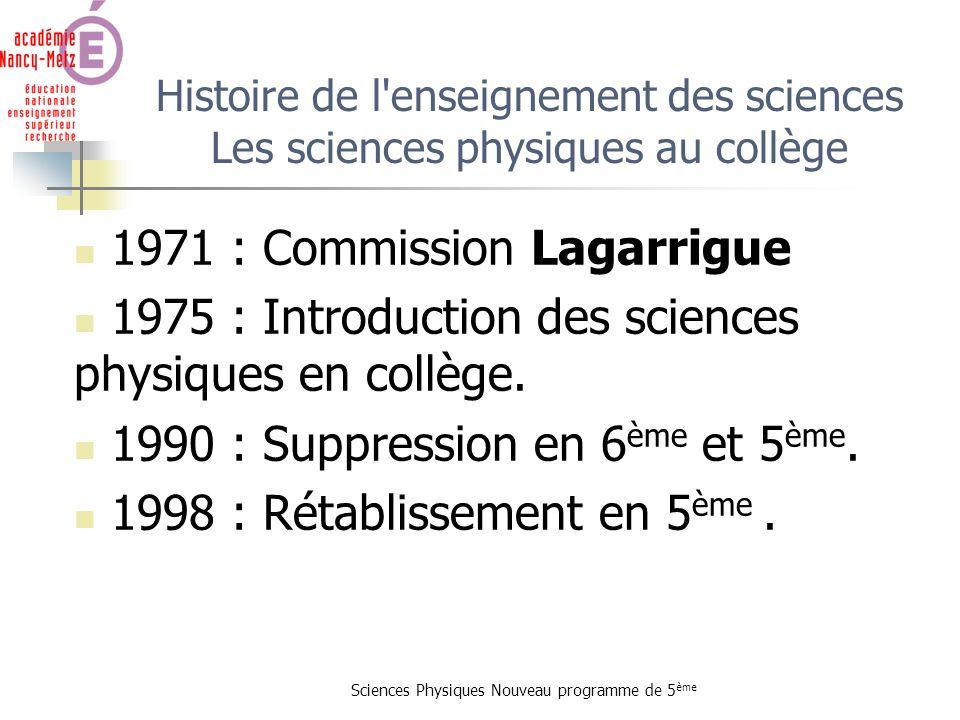 Sciences Physiques Nouveau programme de 5 ème Histoire de l'enseignement des sciences Les sciences physiques au collège 1971 : Commission Lagarrigue 1