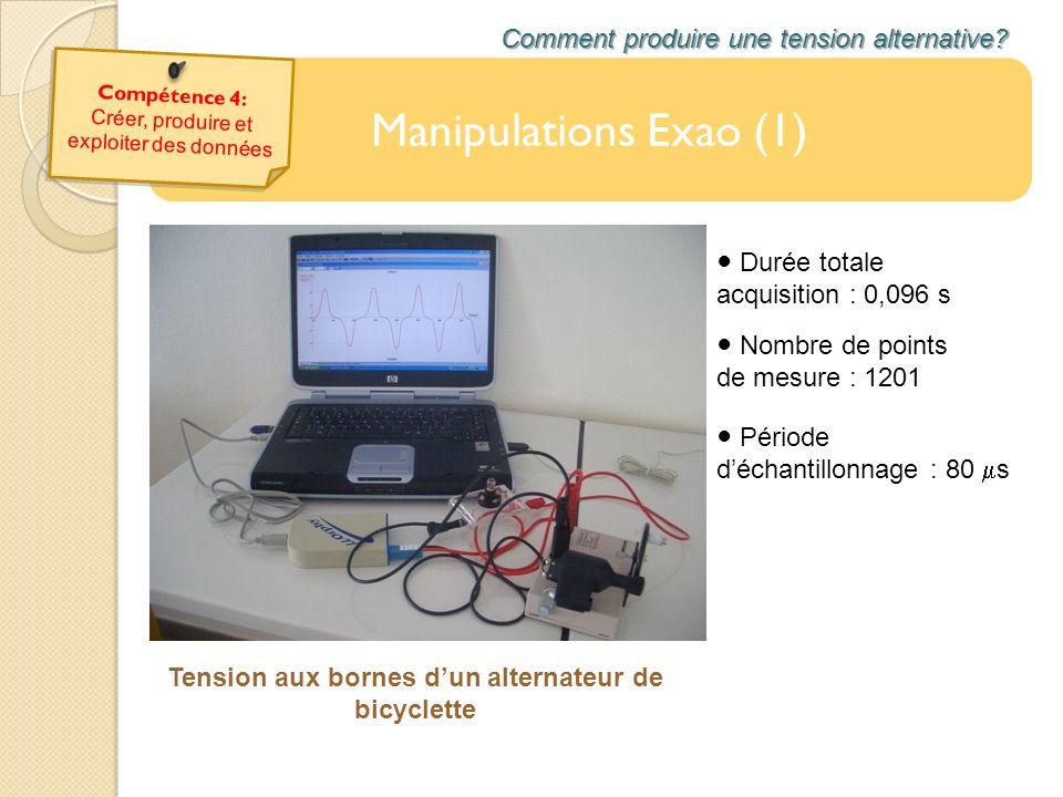 Manipulations Exao (1) Comment produire une tension alternative? Durée totale acquisition : 0,096 s Nombre de points de mesure : 1201 Période déchanti