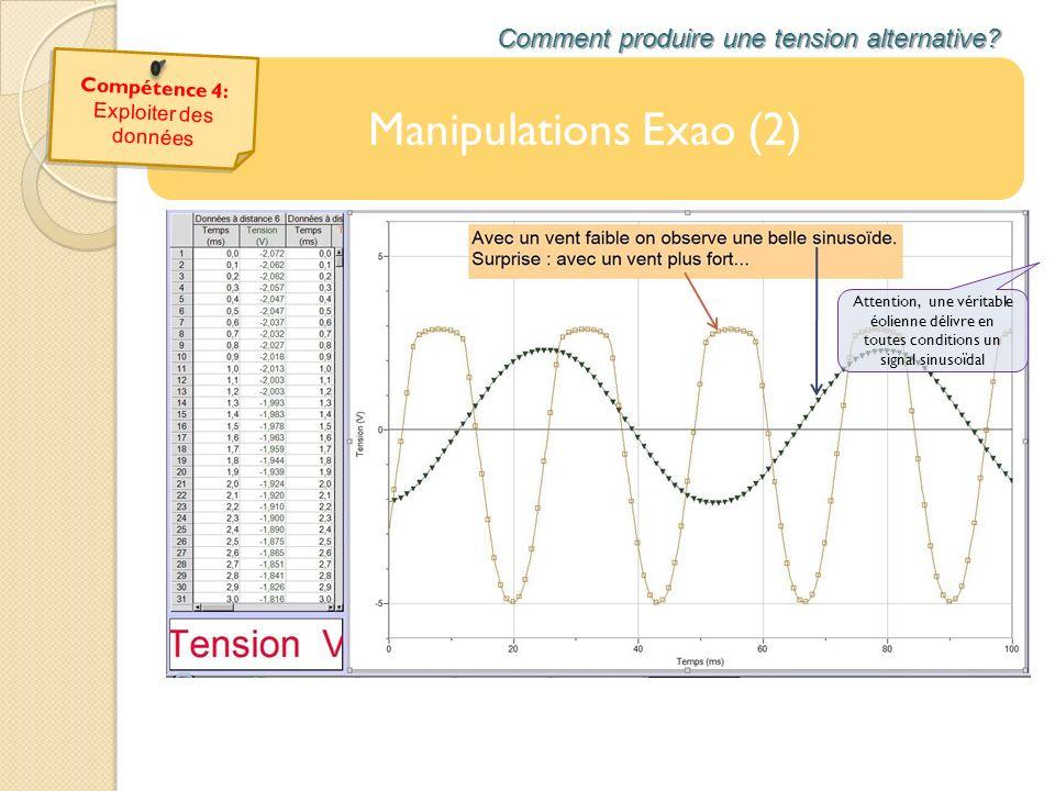 Manipulations Exao (2) Comment produire une tension alternative? Attention, une véritable éolienne délivre en toutes conditions un signal sinusoïdal