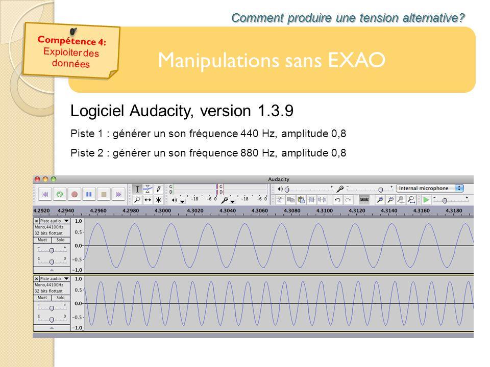 Manipulations sans EXAO Comment produire une tension alternative? Logiciel Audacity, version 1.3.9 Piste 1 : générer un son fréquence 440 Hz, amplitud