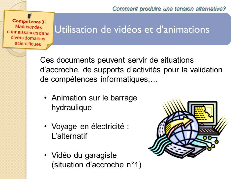 Utilisation de vidéos et danimations Comment produire une tension alternative? Animation sur le barrage hydraulique Voyage en électricité : Lalternati