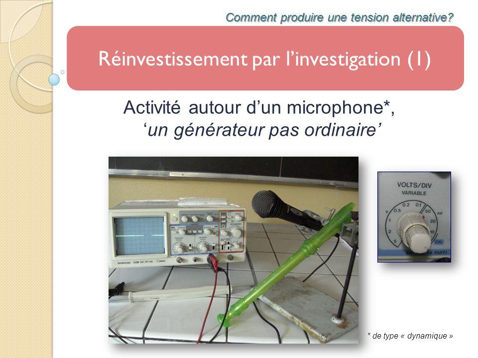 Réinvestissement par linvestigation (1) Comment produire une tension alternative? Activité autour dun microphone*, un générateur pas ordinaire * de ty