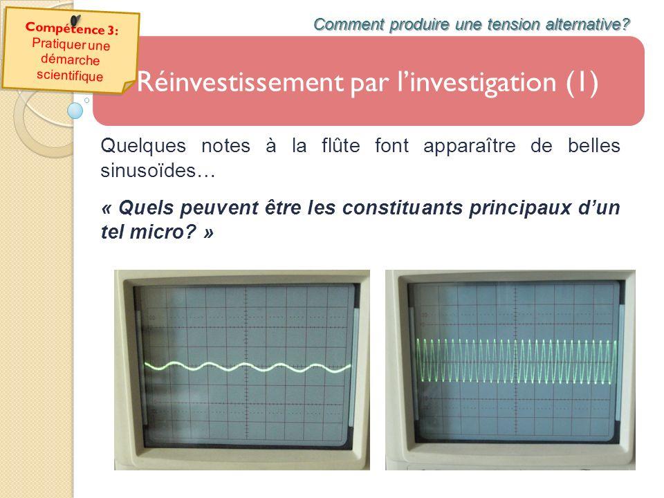 Réinvestissement par linvestigation (1) Comment produire une tension alternative? Quelques notes à la flûte font apparaître de belles sinusoïdes… « Qu