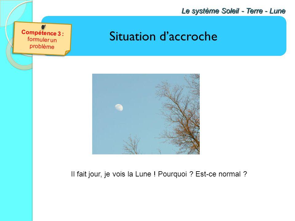 Situation daccroche Le système Soleil - Terre - Lune