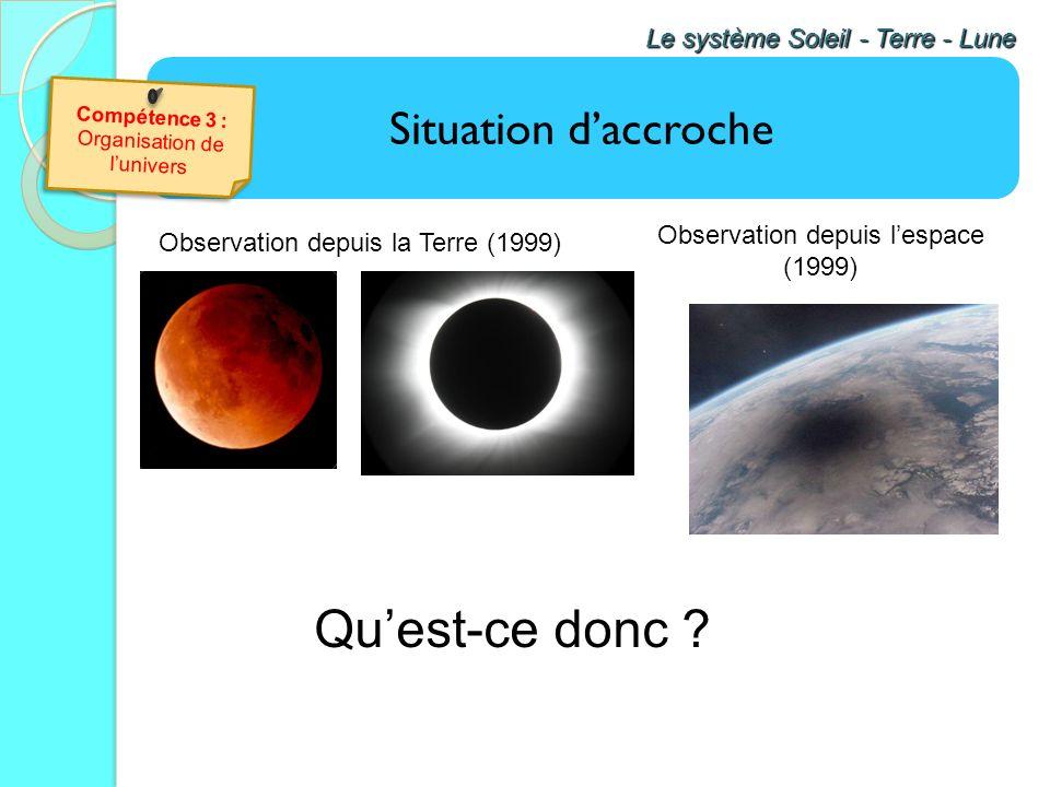 Situation daccroche Le système Soleil - Terre - Lune Utilisation dune maquette Sur une table placer au centre le soleil et tout autour 4 globes représ