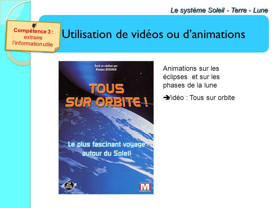 Utilisation de vidéos ou danimations Le système Soleil - Terre - Lune http://video.google.fr/videoplay?docid=5072209088124601753&ei=H-VBS43qK4TS- AbU_