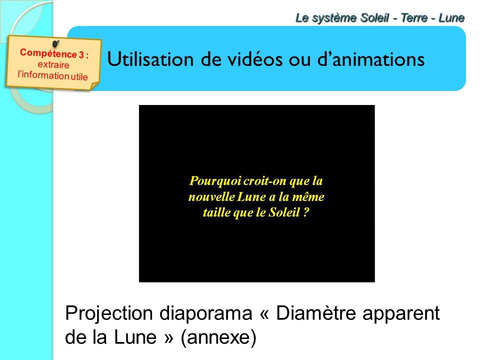 Utilisation de vidéos ou danimations Le système Soleil - Terre - Lune Animations sur les éclipses et sur les phases de la lune Vidéo : Tous sur orbite