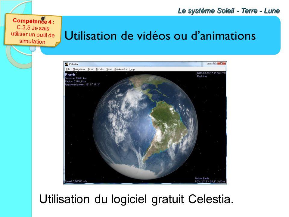 Projection diaporama « Diamètre apparent de la Lune » (annexe) Utilisation de vidéos ou danimations Le système Soleil - Terre - Lune