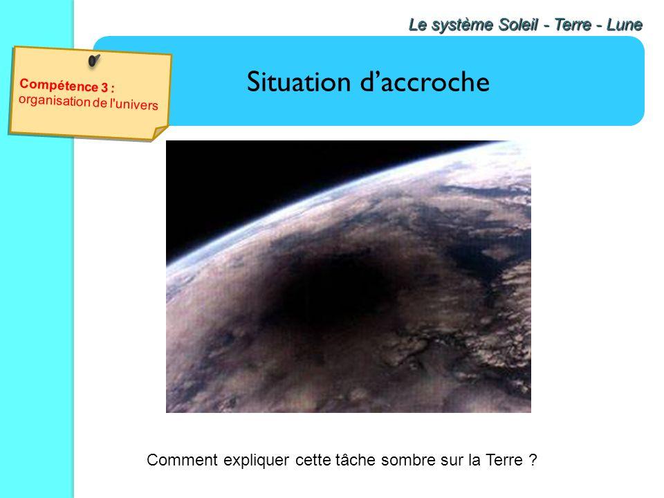 Situation daccroche Le système Soleil - Terre - Lune Comment expliquer cette tâche sombre sur la Terre .