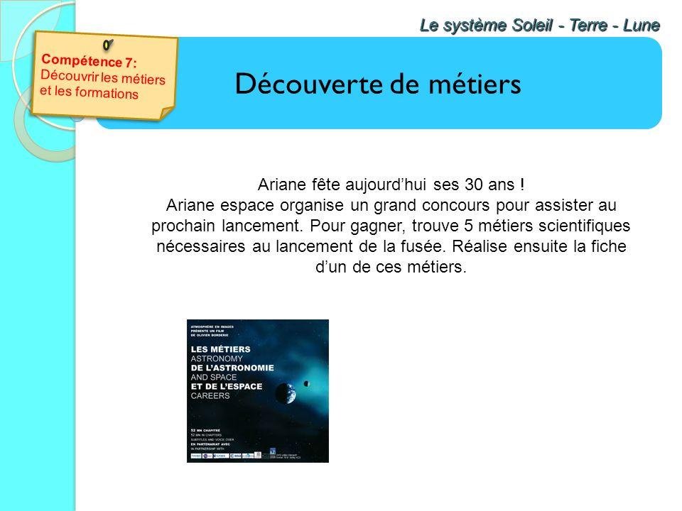 Découverte de métiers Le système Soleil - Terre - Lune Recherche sur site internet : www.cea.fr afin de définir les métiers dune unité de recherches e