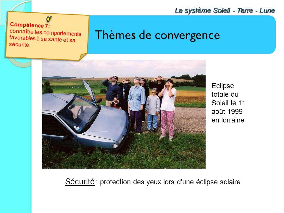 Thèmes de convergence Le système Soleil - Terre - Lune Anglais : What happened ?