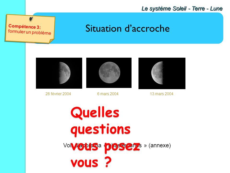 Situation daccroche Le système Soleil - Terre - Lune Voir diaporama « phases lunes » (annexe) 28 février 20046 mars 200413 mars 2004 Quelles questions vous posez vous .