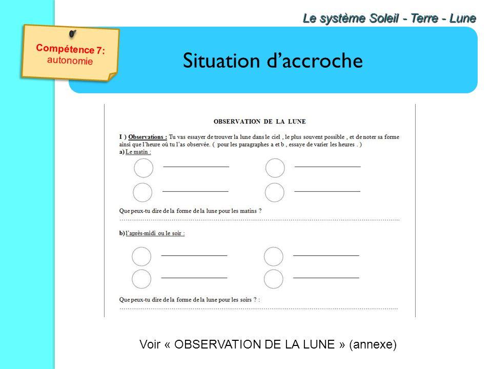 Situation daccroche Le système Soleil - Terre - Lune Voir « OBSERVATION DE LA LUNE » (annexe)