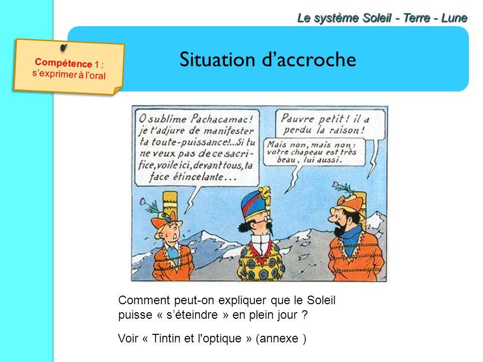 Situation daccroche Le système Soleil - Terre - Lune Voir « Tintin et l optique » (annexe ) Comment peut-on expliquer que le Soleil puisse « séteindre » en plein jour ?