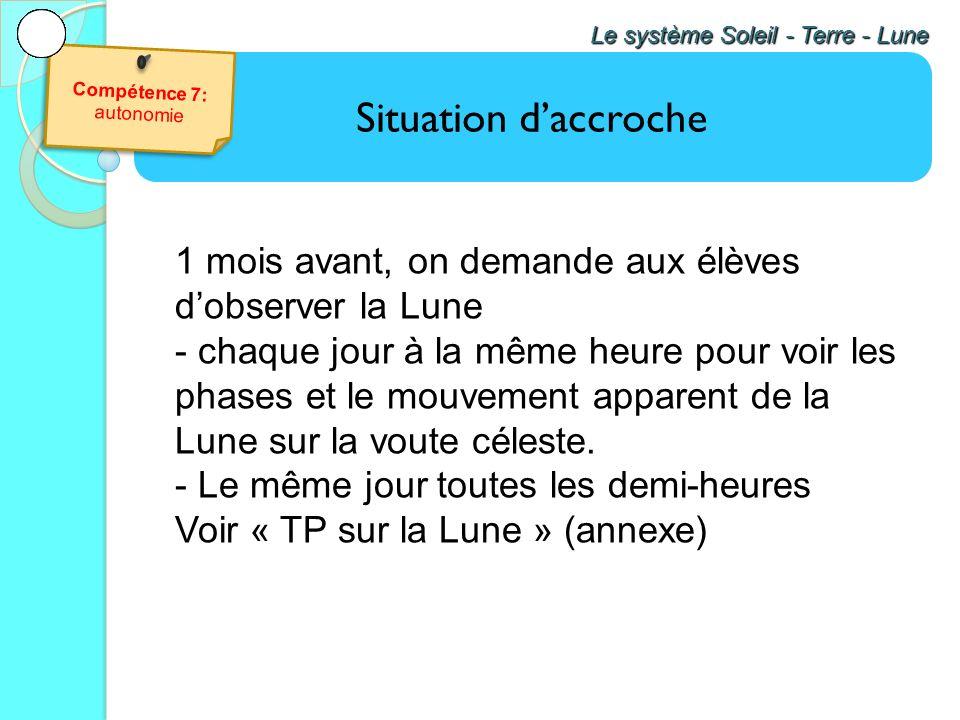 Situation daccroche Le système Soleil - Terre - Lune Voir « Tintin et l'optique » (annexe ) Comment peut-on expliquer que le Soleil puisse « séteindre