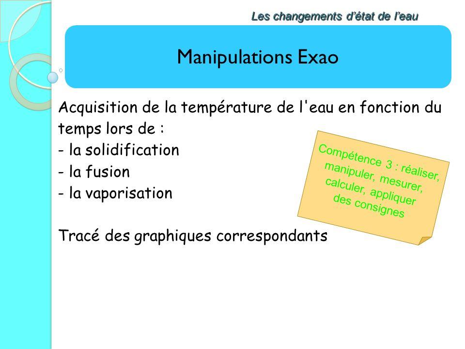 Acquisition de la température de l'eau en fonction du temps lors de : - la solidification - la fusion - la vaporisation Tracé des graphiques correspon