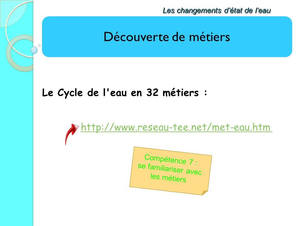 Découverte de métiers Les changements détat de leau Le Cycle de l'eau en 32 métiers : http://www.reseau-tee.net/met-eau.htm Compétence 7 : se familiar