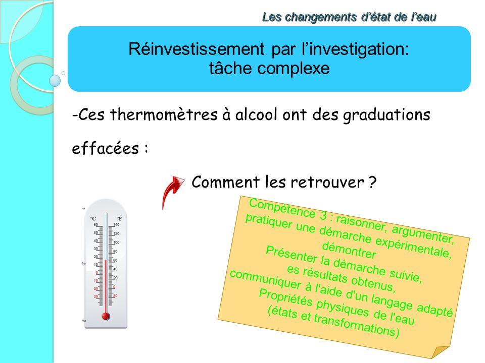 Réinvestissement par linvestigation: tâche complexe Les changements détat de leau -Ces thermomètres à alcool ont des graduations effacées : Comment le