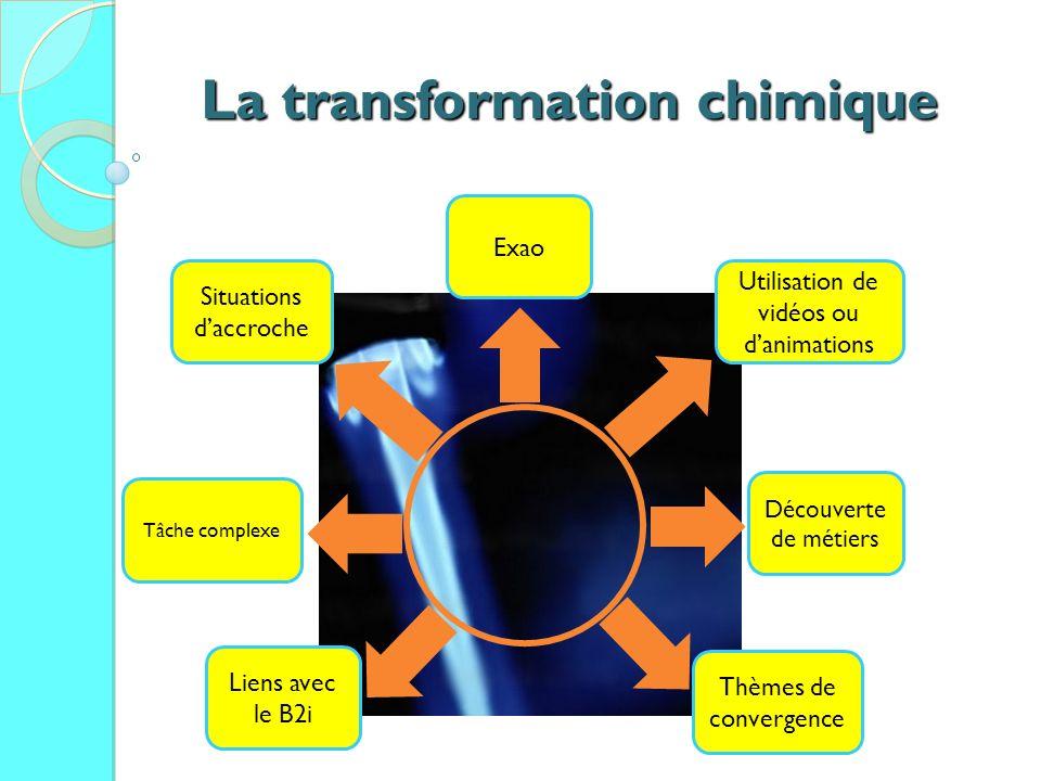La transformation chimique Situations daccroche Exao Utilisation de vidéos ou danimations Découverte de métiers Tâche complexe Thèmes de convergence L