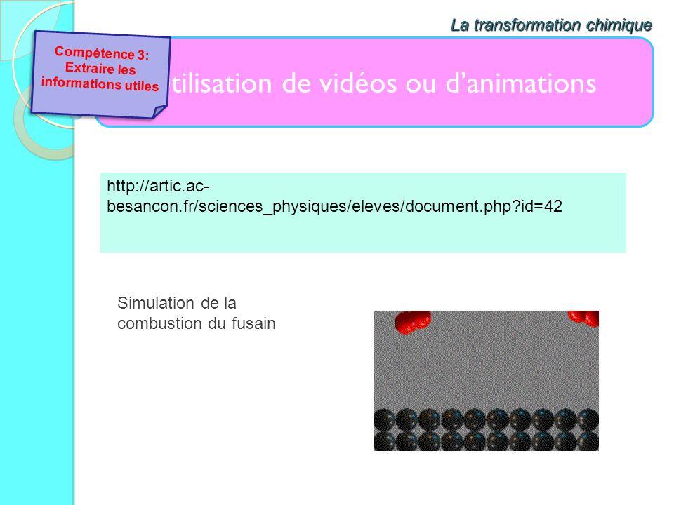 Utilisation de vidéos ou danimations La transformation chimique http://artic.ac- besancon.fr/sciences_physiques/eleves/document.php?id=42 Simulation d