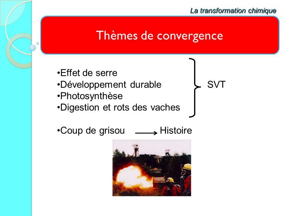 Thèmes de convergence Effet de serre Développement durable SVT Photosynthèse Digestion et rots des vaches Coup de grisou Histoire La transformation ch